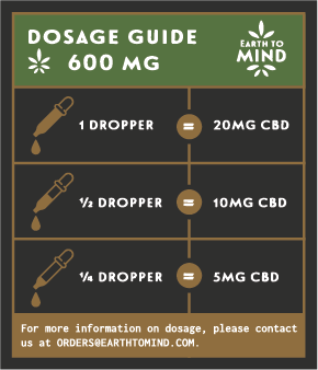 CBD dosage guide card 600mg